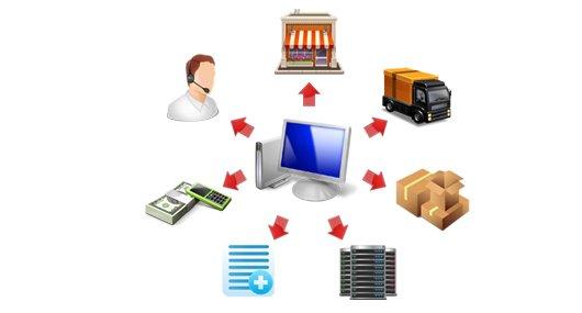 Integración de tiendas online